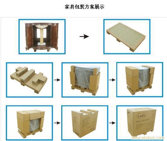 东昌隆优质家电,家具,电脑蜂窝包装产品产品大图图片