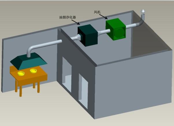 静电式油烟净化器高清图片 高清大图