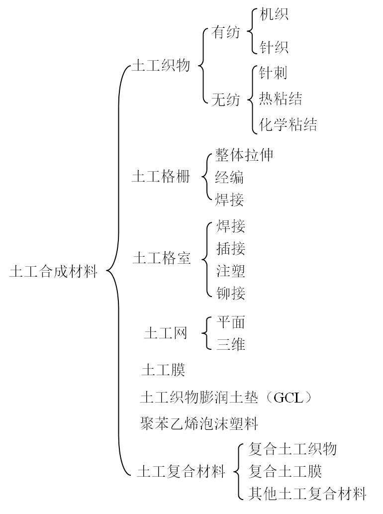 电路 电路图 电子 原理图 770_1033 竖版 竖屏