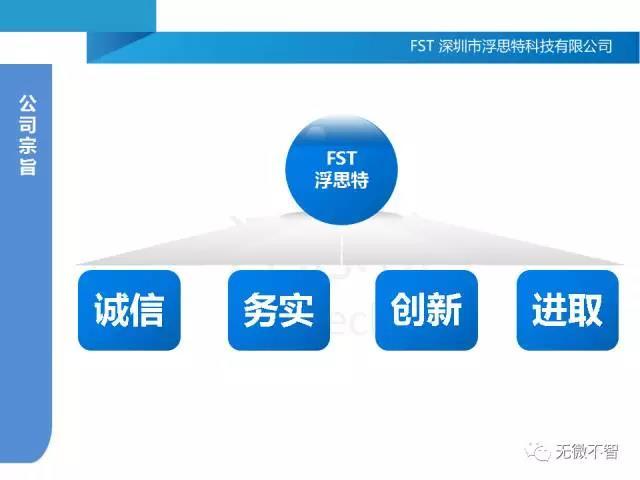 wifi无线模块esp8266模块,esp8285浮思特高新科技高清